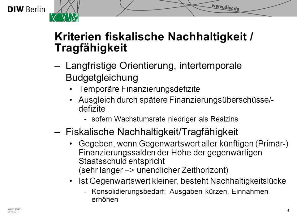6 Stefan Bach 23.01.2014 Kriterien fiskalische Nachhaltigkeit / Tragfähigkeit –Langfristige Orientierung, intertemporale Budgetgleichung Temporäre Fin