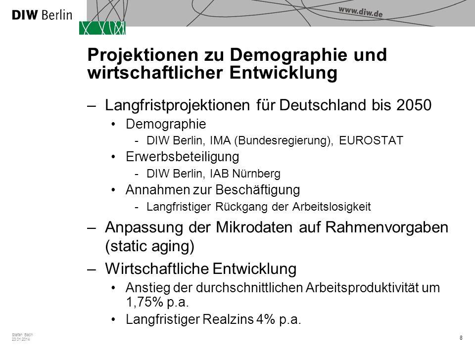 8 Stefan Bach 23.01.2014 Projektionen zu Demographie und wirtschaftlicher Entwicklung –Langfristprojektionen für Deutschland bis 2050 Demographie -DIW