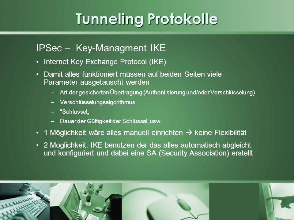 IPSec – Key-Managment IKE Internet Key Exchange Protocol (IKE) Damit alles funktioniert müssen auf beiden Seiten viele Parameter ausgetauscht werden –