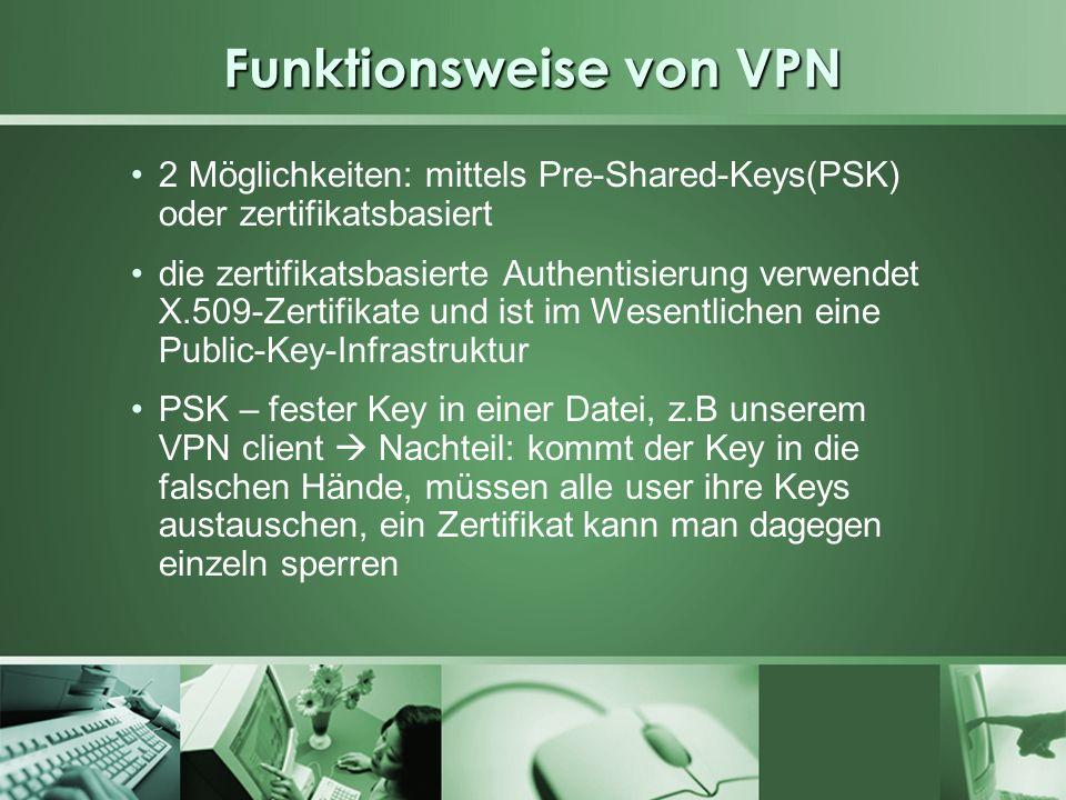 Funktionsweise von VPN 2 Möglichkeiten: mittels Pre-Shared-Keys(PSK) oder zertifikatsbasiert die zertifikatsbasierte Authentisierung verwendet X.509-Z