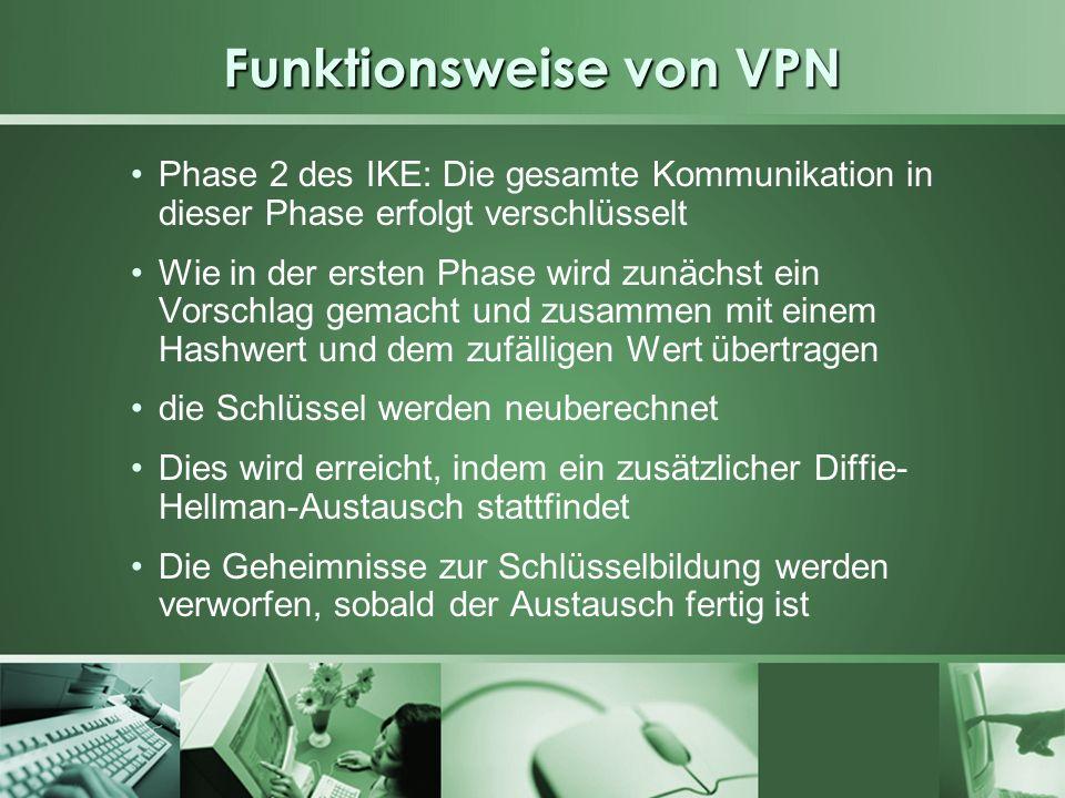 Funktionsweise von VPN Phase 2 des IKE: Die gesamte Kommunikation in dieser Phase erfolgt verschlüsselt Wie in der ersten Phase wird zunächst ein Vors