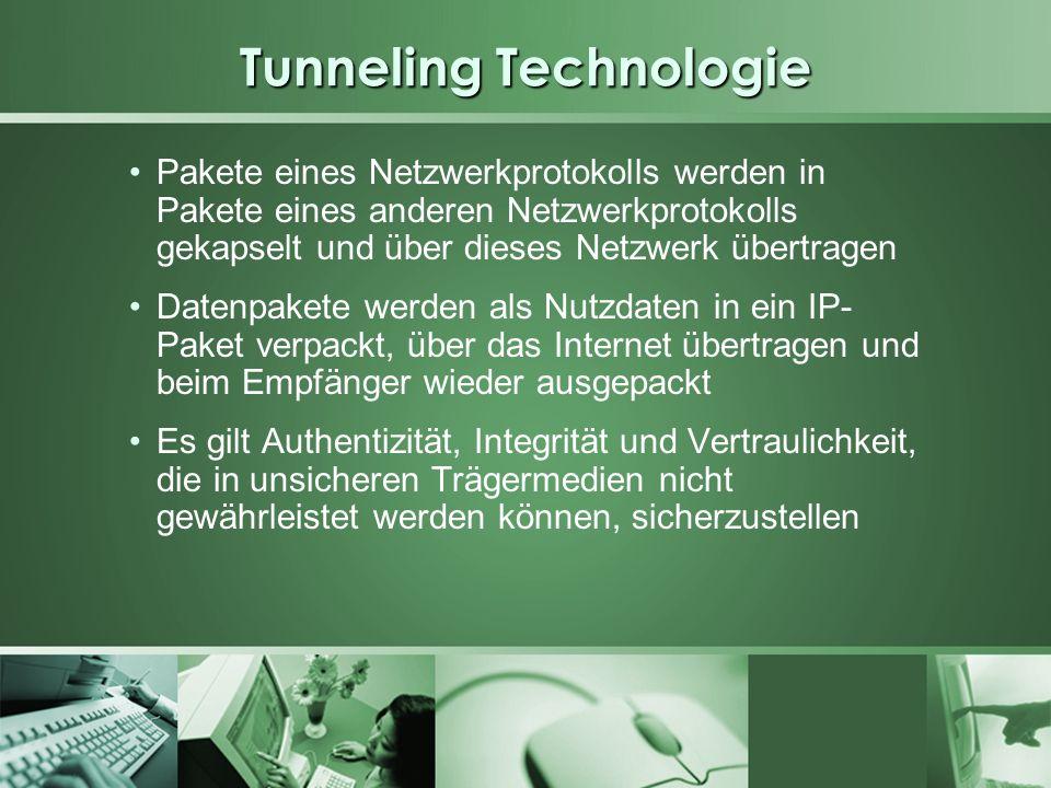 Tunneling Technologie Pakete eines Netzwerkprotokolls werden in Pakete eines anderen Netzwerkprotokolls gekapselt und über dieses Netzwerk übertragen