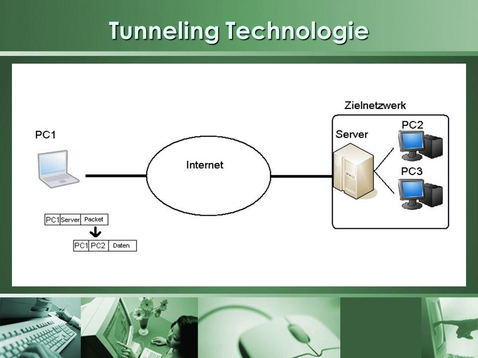 Funktionsweise von VPN Tunnel wird aufgebaut und User-PC bekommt virtuelle IP Adresse zugewiesen Jetzt kann endlich die Kommunikation stattfinden, unsere eigentlichen Komunikationsdatenpakete werden in IP-Pakete gekapselt und über das Internet zum Server gesendet Dort werden diese geprüft, entpackt und entschlüsselt und schließlich an den Ziel Rechner im Netzwerk weitergeleitet