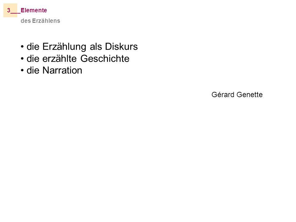 _Elemente3__ die Erzählung als Diskurs die erzählte Geschichte die Narration Gérard Genette