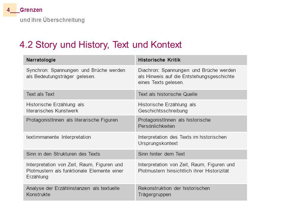 und ihre Überschreitung _Grenzen4__ 4.2 Story und History, Text und Kontext NarratologieHistorische Kritik Synchron: Spannungen und Brüche werden als
