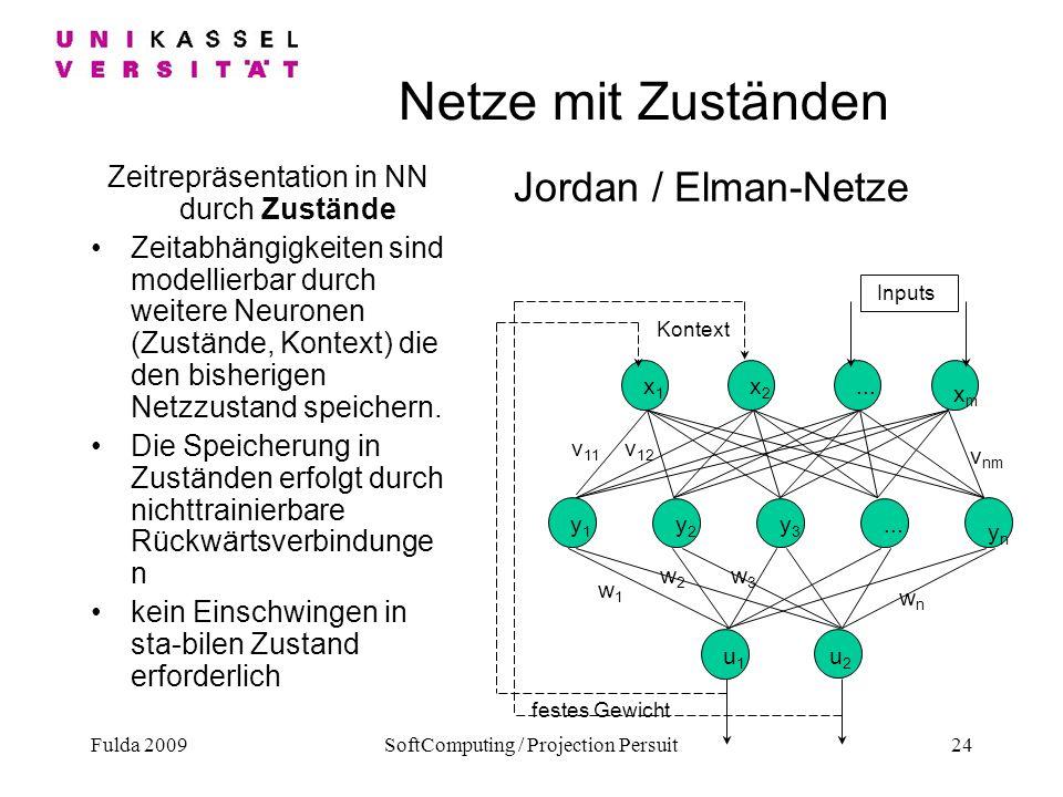 Fulda 2009SoftComputing / Projection Persuit24 Netze mit Zuständen Zeitrepräsentation in NN durch Zustände Zeitabhängigkeiten sind modellierbar durch