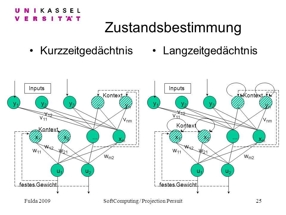 Fulda 2009SoftComputing / Projection Persuit25 Zustandsbestimmung KurzzeitgedächtnisLangzeitgedächtnis u1u1 y1y1 y2y2 y3y3... ynyn w m2 w 21 w 12 w 11