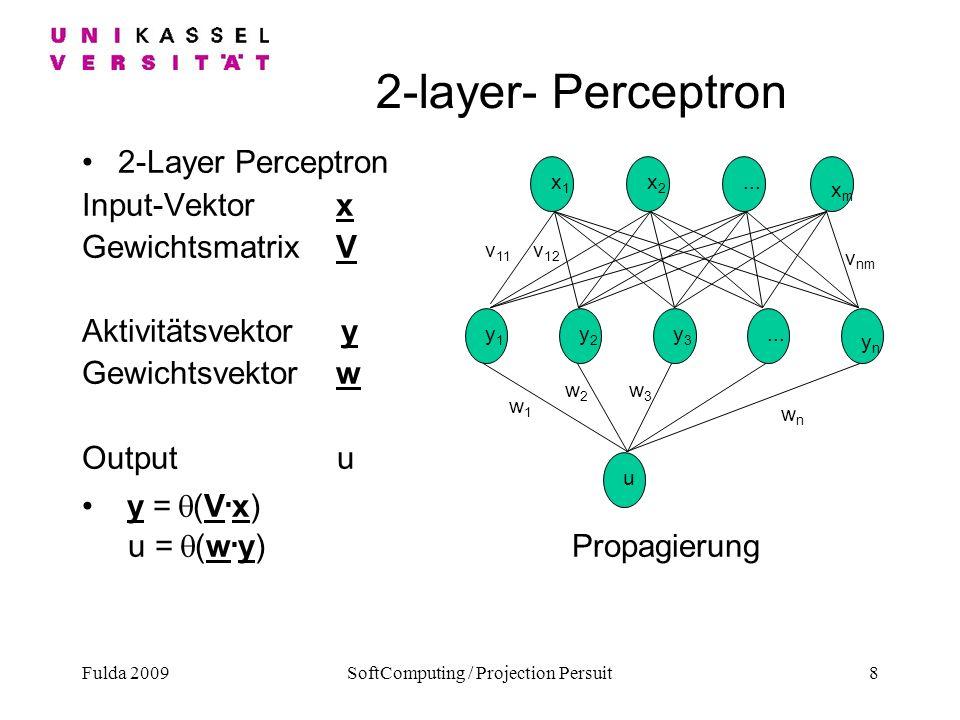 Fulda 2009SoftComputing / Projection Persuit8 2-layer- Perceptron 2-Layer Perceptron Input-Vektor x Gewichtsmatrix V Aktivitätsvektor y Gewichtsvektor