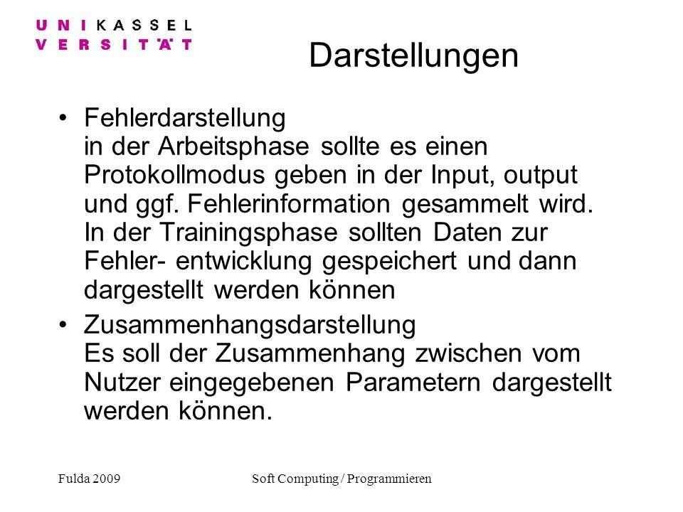 Fulda 2009Soft Computing / Programmieren Darstellungen Fehlerdarstellung in der Arbeitsphase sollte es einen Protokollmodus geben in der Input, output