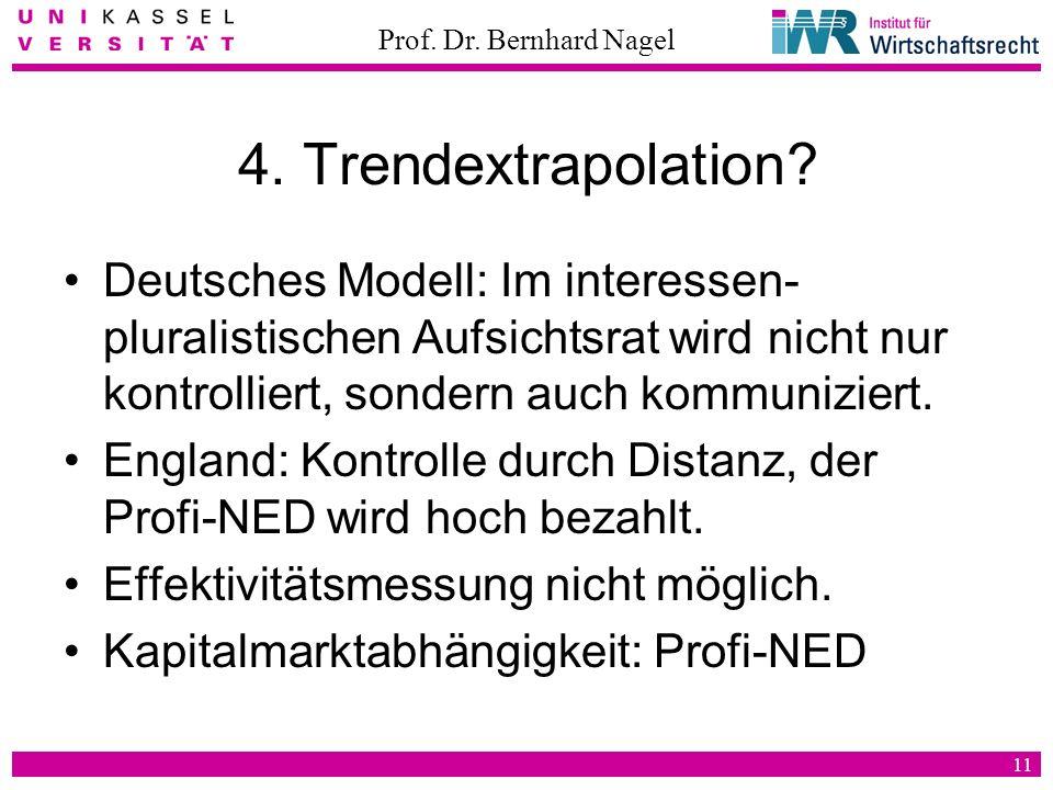Prof. Dr. Bernhard Nagel 11 4. Trendextrapolation? Deutsches Modell: Im interessen- pluralistischen Aufsichtsrat wird nicht nur kontrolliert, sondern