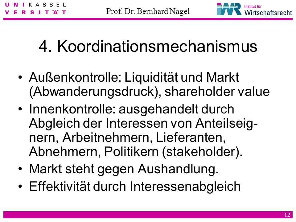 Prof. Dr. Bernhard Nagel 12 4. Koordinationsmechanismus Außenkontrolle: Liquidität und Markt (Abwanderungsdruck), shareholder value Innenkontrolle: au