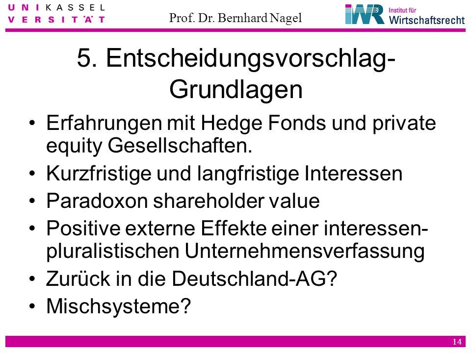Prof. Dr. Bernhard Nagel 14 5. Entscheidungsvorschlag- Grundlagen Erfahrungen mit Hedge Fonds und private equity Gesellschaften. Kurzfristige und lang