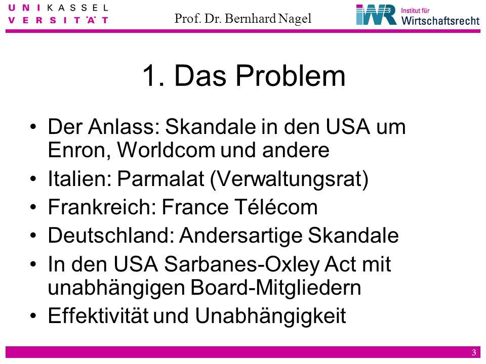 Prof. Dr. Bernhard Nagel 3 1. Das Problem Der Anlass: Skandale in den USA um Enron, Worldcom und andere Italien: Parmalat (Verwaltungsrat) Frankreich: