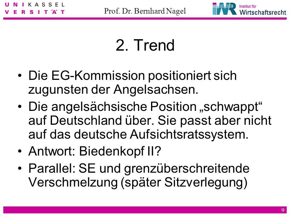 Prof. Dr. Bernhard Nagel 9 2. Trend Die EG-Kommission positioniert sich zugunsten der Angelsachsen. Die angelsächsische Position schwappt auf Deutschl