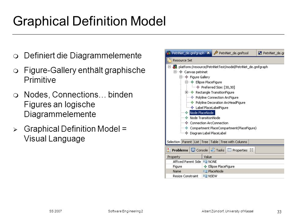 SS 2007 Software Engineering 2 Albert Zündorf, University of Kassel 33 Graphical Definition Model m Definiert die Diagrammelemente m Figure-Gallery enthält graphische Primitive m Nodes, Connections… binden Figures an logische Diagrammelemente Graphical Definition Model = Visual Language