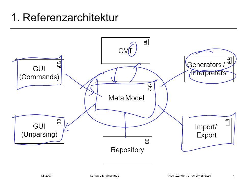 SS 2007 Software Engineering 2 Albert Zündorf, University of Kassel 55 Code Generierung Mehrere Alternativen: m Visitor der das Metamodell durchläuft und Strings in eine Datei schreibt.
