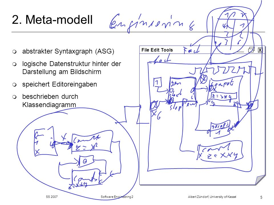 SS 2007 Software Engineering 2 Albert Zündorf, University of Kassel 56 Template basierte Code Generierung class $owner.name { public void initPetriNet () { #foreach ( $place in $net.places) Place $place = new Place (); $place.setName ( $place ); #end #foreach ( $trans in $net.transitions) Transition $trans = new Transition (); #foreach ( $src in $trans.preplaces ) $trans.addToPreplaces ($src); #end...
