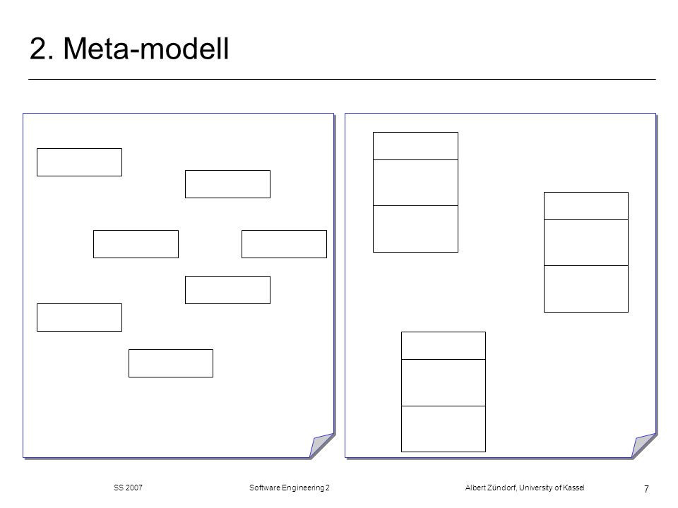 SS 2007 Software Engineering 2 Albert Zündorf, University of Kassel 48 Refactorings: split Place m ersetze Stelle durch zwei Stellen mit Transition dazwischen m die Transition liest und schreibt auf beiden neuen Stellen m Java Code kopiert alle Token vor und zurück