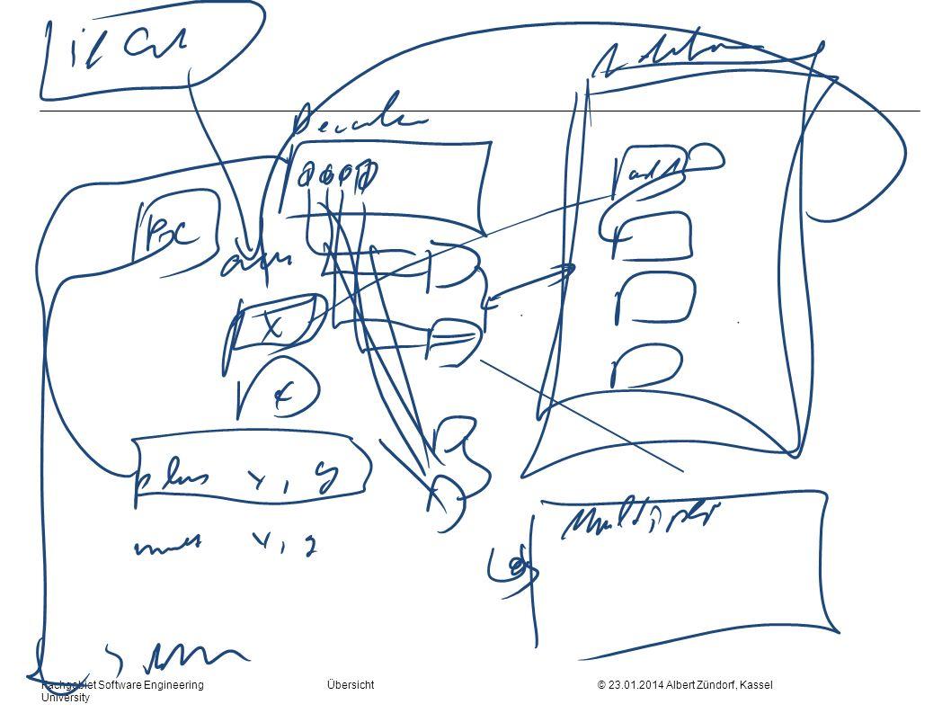Fachgebiet Software Engineering Übersicht © 23.01.2014 Albert Zündorf, Kassel University catalog LightComponents comp Switch sends On, Off receives On, Off message On; message Off; message Dim;