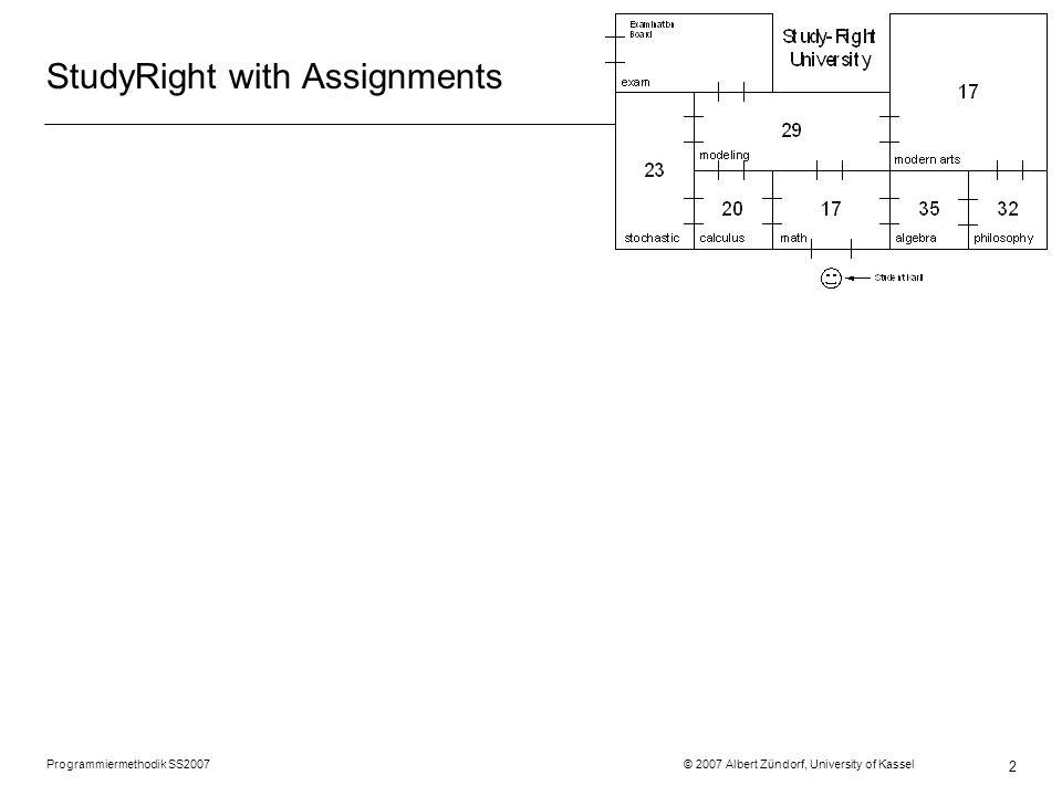 Programmiermethodik SS2007 © 2007 Albert Zündorf, University of Kassel 3 StudyRight with Assignments: Example