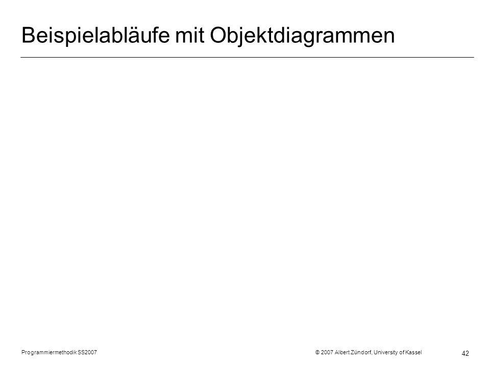 Programmiermethodik SS2007 © 2007 Albert Zündorf, University of Kassel 42 Beispielabläufe mit Objektdiagrammen