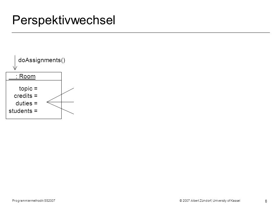 Programmiermethodik SS2007 © 2007 Albert Zündorf, University of Kassel 8 Perspektivwechsel : Room topic = credits = duties = students = a1 : Assingment topic = integrals points= 5 a2 : Assingment topic = functions points= 5 a3 : Assingment topic = FFT points= 10 doAssignments()