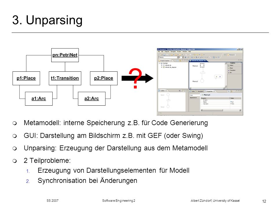 SS 2007 Software Engineering 2 Albert Zündorf, University of Kassel 12 3. Unparsing m Metamodell: interne Speicherung z.B. für Code Generierung m GUI: