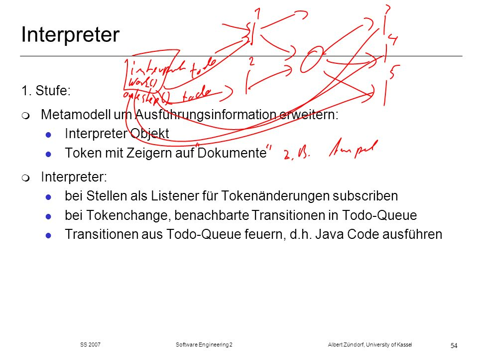 SS 2007 Software Engineering 2 Albert Zündorf, University of Kassel 54 Interpreter 1. Stufe: m Metamodell um Ausführungsinformation erweitern: l Inter