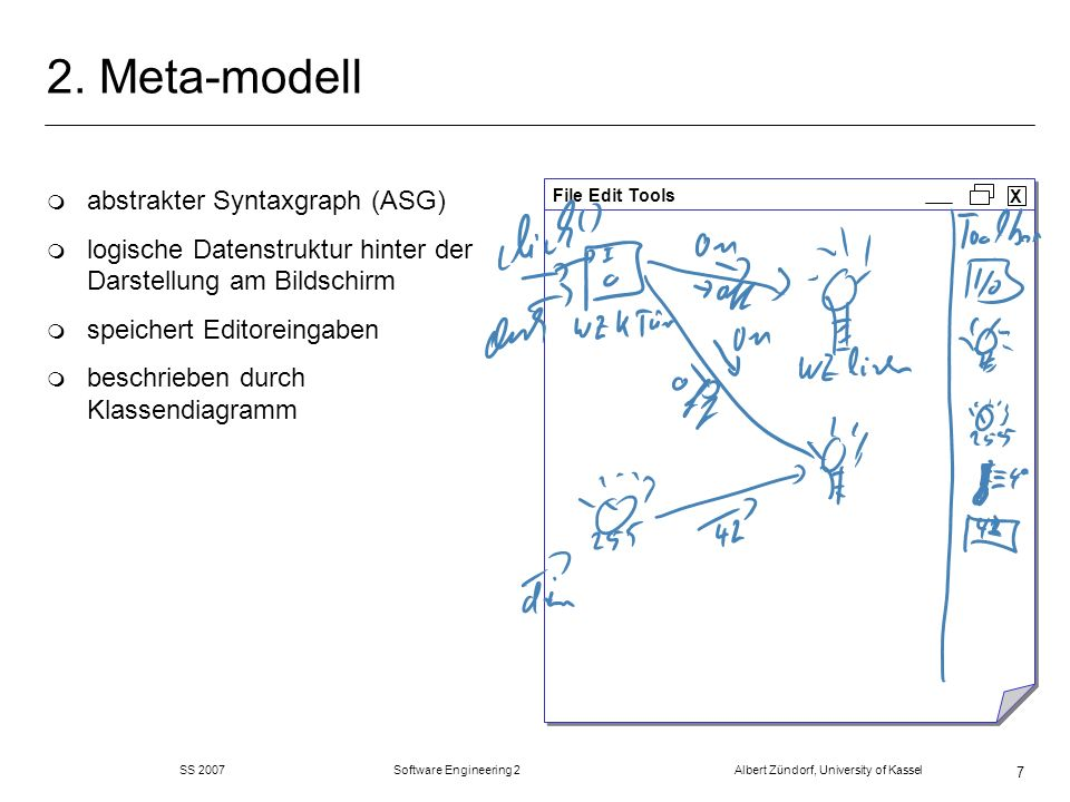 SS 2007 Software Engineering 2 Albert Zündorf, University of Kassel 7 2. Meta-modell m abstrakter Syntaxgraph (ASG) m logische Datenstruktur hinter de