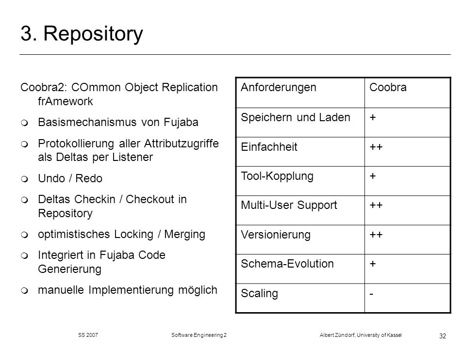SS 2007 Software Engineering 2 Albert Zündorf, University of Kassel 32 3. Repository Coobra2: COmmon Object Replication frAmework m Basismechanismus v