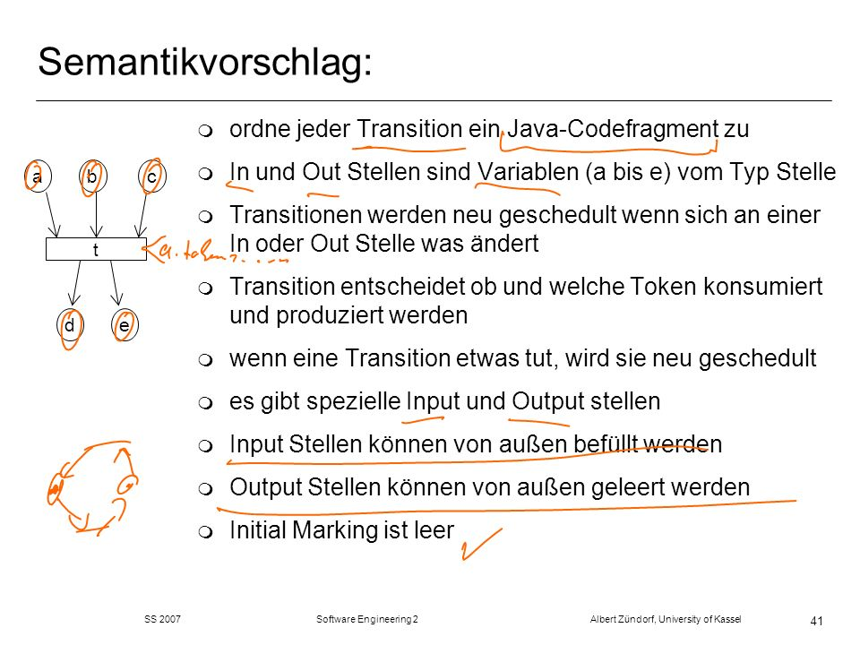 SS 2007 Software Engineering 2 Albert Zündorf, University of Kassel 41 Semantikvorschlag: m ordne jeder Transition ein Java-Codefragment zu m In und O
