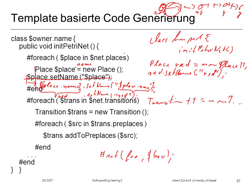 SS 2007 Software Engineering 2 Albert Zündorf, University of Kassel 57 Template basierte Code Generierung class $owner.name { public void initPetriNet