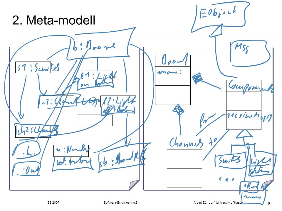 SS 2007 Software Engineering 2 Albert Zündorf, University of Kassel 19 Graphical Definition Model m Definiert die Diagrammelemente m Figure-Gallery enthält graphische Primitive m Nodes, Connections… binden Figures an logische Diagrammelemente Graphical Definition Model = Visual Language