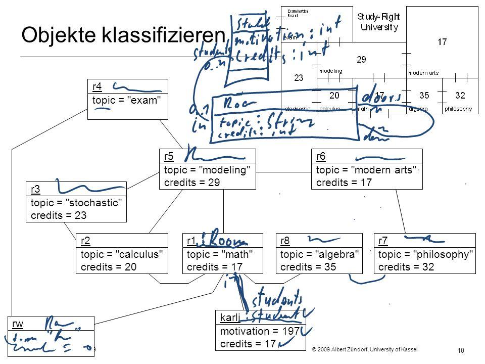 Programmiermethodik SS2009 © 2009 Albert Zündorf, University of Kassel 10 Objekte klassifizieren r4 topic = exam r3 topic = stochastic credits = 23 r2 topic = calculus credits = 20 r1 topic = math credits = 17 r8 topic = algebra credits = 35 r7 topic = philosophy credits = 32 r5 topic = modeling credits = 29 r6 topic = modern arts credits = 17 rwkarli motivation = 197 credits = 17