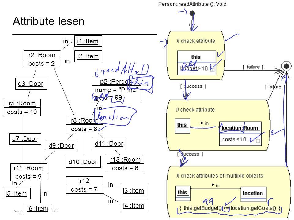 Programmiermethodik SS2007 © 2007 Albert Zündorf, University of Kassel 13 Attribute lesen r2 :Room costs = 2 r5 :Room costs = 10 r11 :Room costs = 9 r
