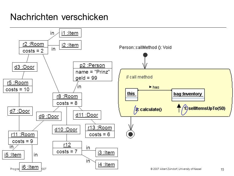 Programmiermethodik SS2007 © 2007 Albert Zündorf, University of Kassel 15 Nachrichten verschicken r2 :Room costs = 2 r5 :Room costs = 10 r11 :Room costs = 9 r8 :Room costs = 8 r12 costs = 7 r13 :Room costs = 6 p2 :Person name = Prinz geld = 99 d3 :Door i1 :Item d11 :Door d10 :Door d9 :Door d7 :Door in i2 :Item i5 :Item i6 :Item i3 :Item i4 :Item in