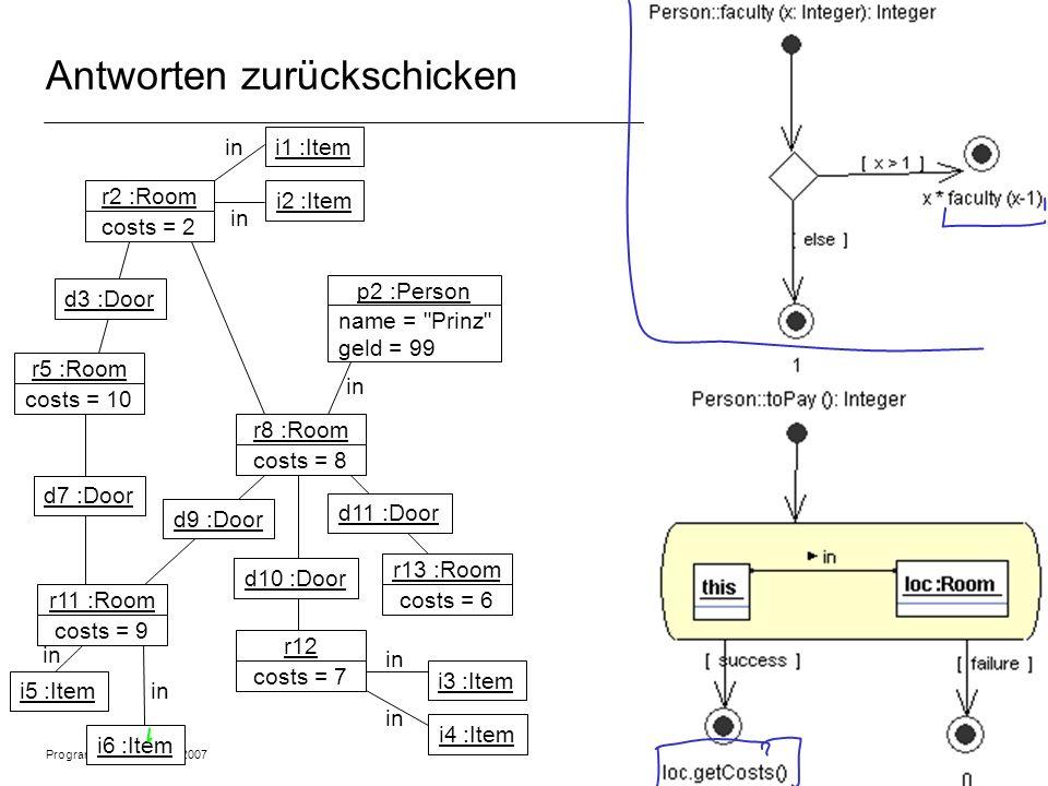 Programmiermethodik SS2007 © 2007 Albert Zündorf, University of Kassel 16 Antworten zurückschicken r2 :Room costs = 2 r5 :Room costs = 10 r11 :Room costs = 9 r8 :Room costs = 8 r12 costs = 7 r13 :Room costs = 6 p2 :Person name = Prinz geld = 99 d3 :Door i1 :Item d11 :Door d10 :Door d9 :Door d7 :Door in i2 :Item i5 :Item i6 :Item i3 :Item i4 :Item in