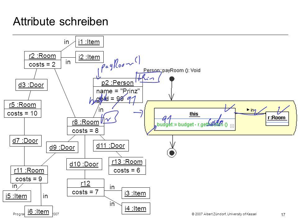 Programmiermethodik SS2007 © 2007 Albert Zündorf, University of Kassel 17 Attribute schreiben r2 :Room costs = 2 r5 :Room costs = 10 r11 :Room costs = 9 r8 :Room costs = 8 r12 costs = 7 r13 :Room costs = 6 p2 :Person name = Prinz geld = 99 d3 :Door i1 :Item d11 :Door d10 :Door d9 :Door d7 :Door in i2 :Item i5 :Item i6 :Item i3 :Item i4 :Item in