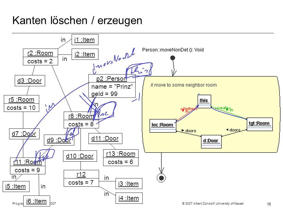 Programmiermethodik SS2007 © 2007 Albert Zündorf, University of Kassel 18 Kanten löschen / erzeugen r2 :Room costs = 2 r5 :Room costs = 10 r11 :Room costs = 9 r8 :Room costs = 8 r12 costs = 7 r13 :Room costs = 6 p2 :Person name = Prinz geld = 99 d3 :Door i1 :Item d11 :Door d10 :Door d9 :Door d7 :Door in i2 :Item i5 :Item i6 :Item i3 :Item i4 :Item in