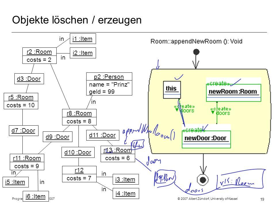 Programmiermethodik SS2007 © 2007 Albert Zündorf, University of Kassel 19 Objekte löschen / erzeugen r2 :Room costs = 2 r5 :Room costs = 10 r11 :Room costs = 9 r8 :Room costs = 8 r12 costs = 7 r13 :Room costs = 6 p2 :Person name = Prinz geld = 99 d3 :Door i1 :Item d11 :Door d10 :Door d9 :Door d7 :Door in i2 :Item i5 :Item i6 :Item i3 :Item i4 :Item in