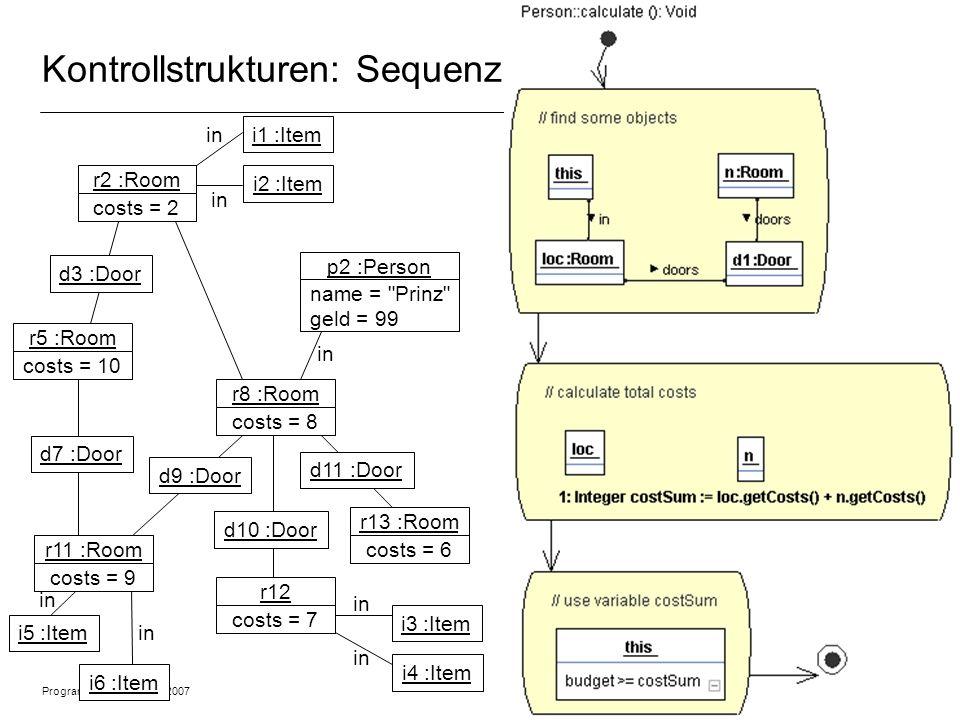 Programmiermethodik SS2007 © 2007 Albert Zündorf, University of Kassel 22 Kontrollstrukturen: Sequenz r2 :Room costs = 2 r5 :Room costs = 10 r11 :Room costs = 9 r8 :Room costs = 8 r12 costs = 7 r13 :Room costs = 6 p2 :Person name = Prinz geld = 99 d3 :Door i1 :Item d11 :Door d10 :Door d9 :Door d7 :Door in i2 :Item i5 :Item i6 :Item i3 :Item i4 :Item in