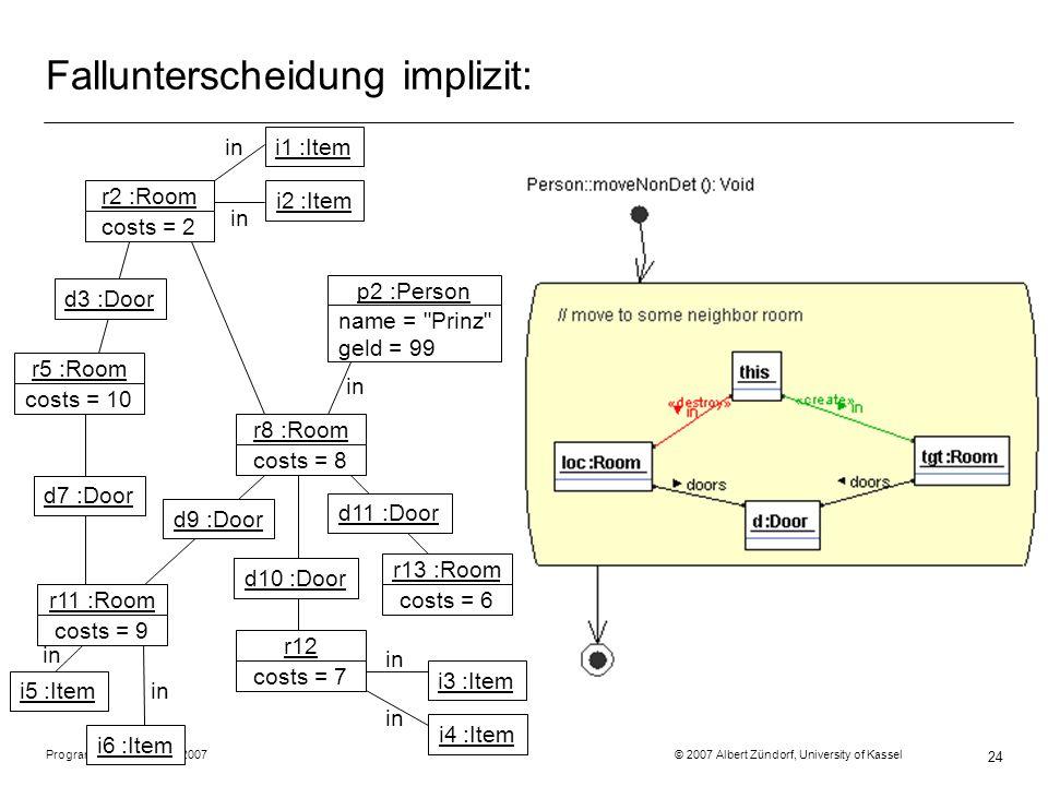 Programmiermethodik SS2007 © 2007 Albert Zündorf, University of Kassel 24 Fallunterscheidung implizit: r2 :Room costs = 2 r5 :Room costs = 10 r11 :Room costs = 9 r8 :Room costs = 8 r12 costs = 7 r13 :Room costs = 6 p2 :Person name = Prinz geld = 99 d3 :Door i1 :Item d11 :Door d10 :Door d9 :Door d7 :Door in i2 :Item i5 :Item i6 :Item i3 :Item i4 :Item in