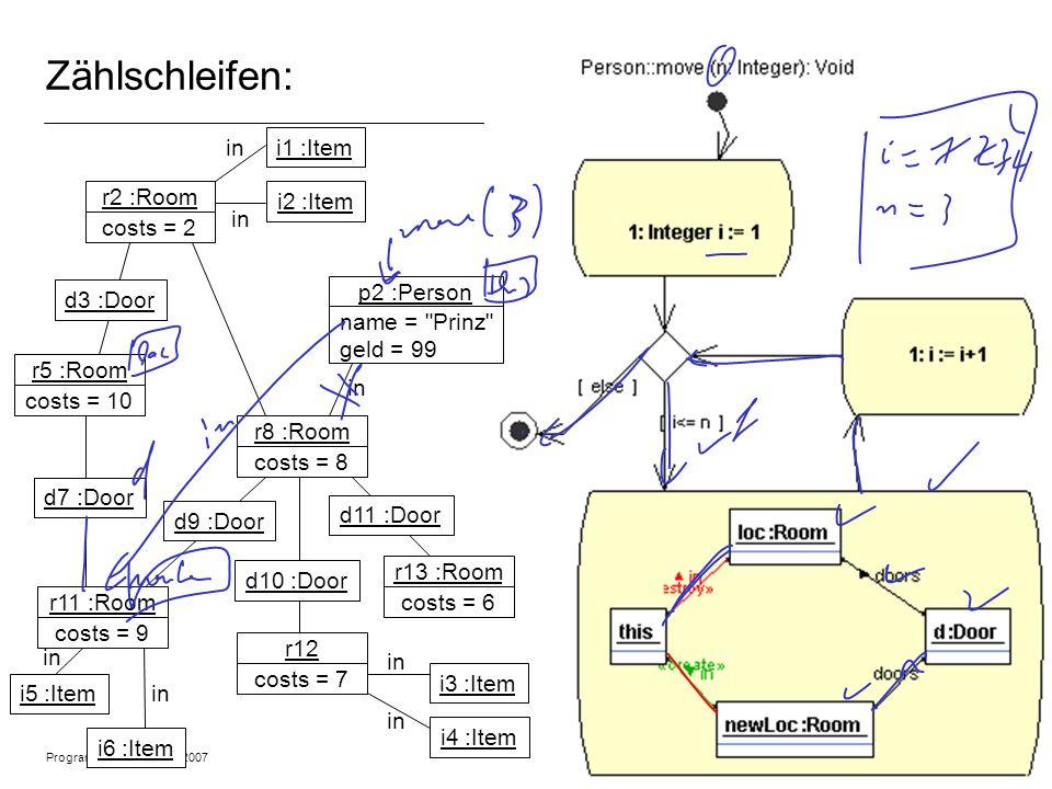 Programmiermethodik SS2007 © 2007 Albert Zündorf, University of Kassel 25 Zählschleifen: r2 :Room costs = 2 r5 :Room costs = 10 r11 :Room costs = 9 r8 :Room costs = 8 r12 costs = 7 r13 :Room costs = 6 p2 :Person name = Prinz geld = 99 d3 :Door i1 :Item d11 :Door d10 :Door d9 :Door d7 :Door in i2 :Item i5 :Item i6 :Item i3 :Item i4 :Item in
