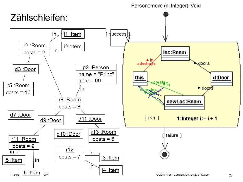 Programmiermethodik SS2007 © 2007 Albert Zündorf, University of Kassel 27 Zählschleifen: r2 :Room costs = 2 r5 :Room costs = 10 r11 :Room costs = 9 r8