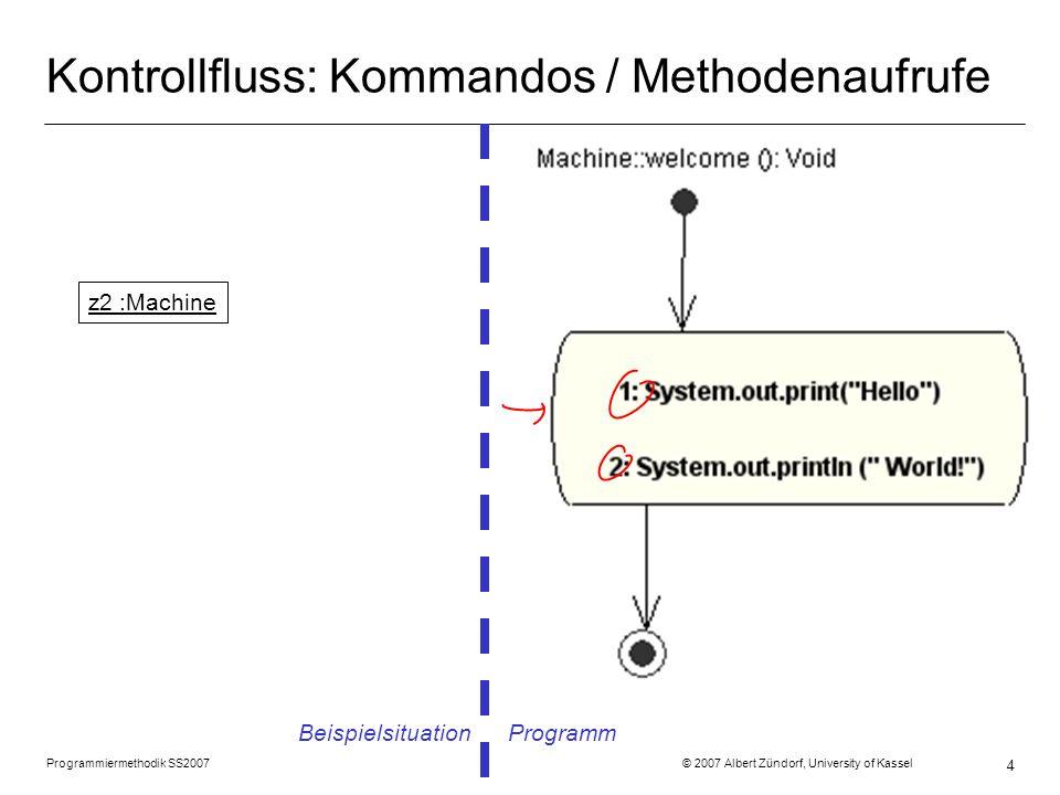 Programmiermethodik SS2007 © 2007 Albert Zündorf, University of Kassel 4 Kontrollfluss: Kommandos / Methodenaufrufe Beispielsituation Programm z2 :Mac
