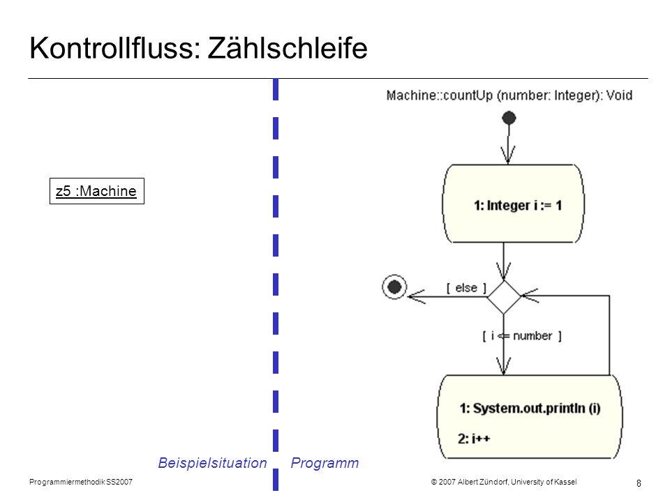Programmiermethodik SS2007 © 2007 Albert Zündorf, University of Kassel 8 Kontrollfluss: Zählschleife Beispielsituation Programm z5 :Machine