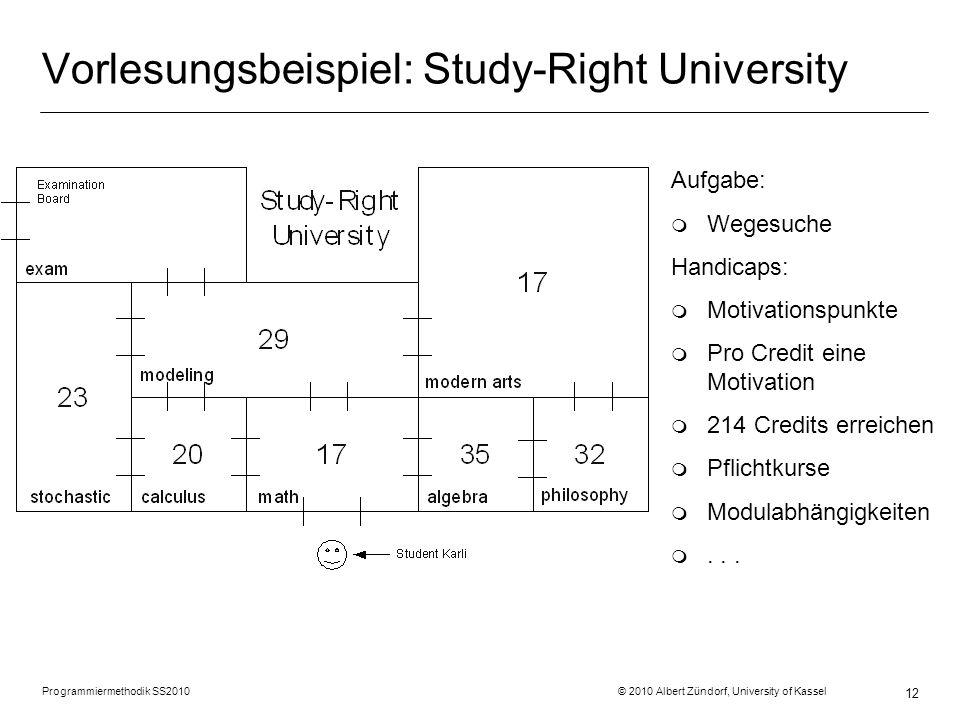 Programmiermethodik SS2010 © 2010 Albert Zündorf, University of Kassel 12 Vorlesungsbeispiel: Study-Right University Aufgabe: m Wegesuche Handicaps: m