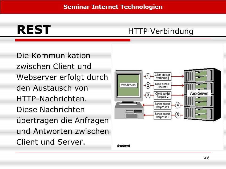29 REST HTTP Verbindung Die Kommunikation zwischen Client und Webserver erfolgt durch den Austausch von HTTP-Nachrichten. Diese Nachrichten übertragen