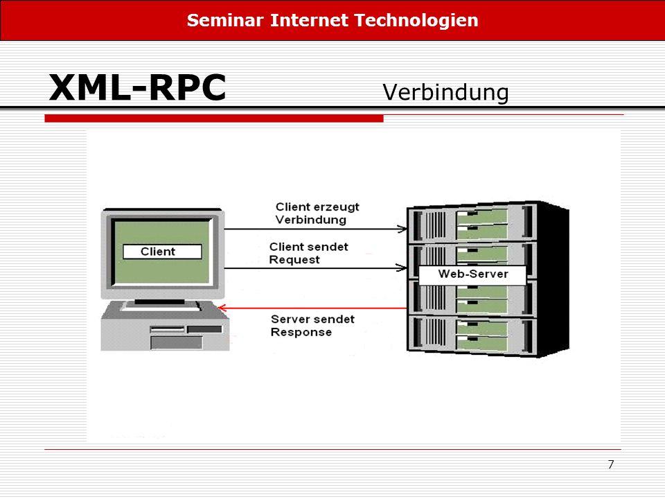 7 XML-RPC Verbindung Seminar Internet Technologien
