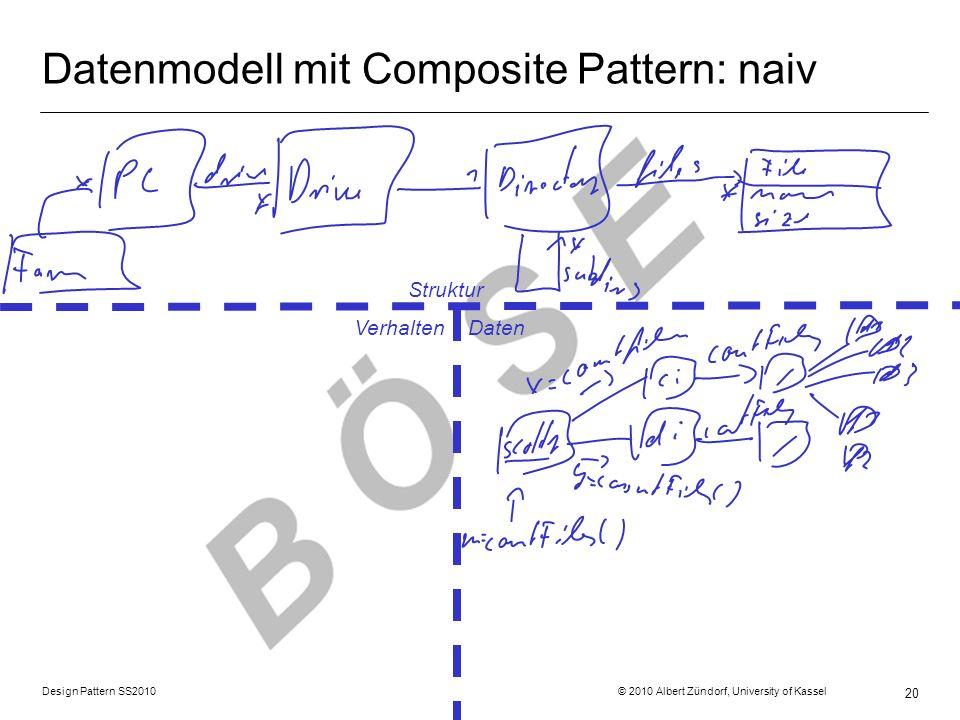 Design Pattern SS2010 © 2010 Albert Zündorf, University of Kassel 20 Datenmodell mit Composite Pattern: naiv Struktur Verhalten Daten